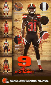 Browns-Uni-Infographic